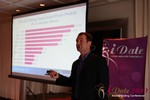 Mark Brooks - OPW Pre-Conference at the 2013 Los Angeles Mobile Dating Summit and Convention